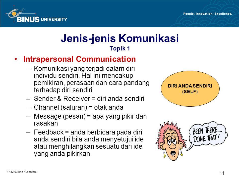 17.12.07Bina Nusantara 11 Jenis-jenis Komunikasi Topik 1 Intrapersonal Communication –Komunikasi yang terjadi dalam diri individu sendiri. Hal ini men