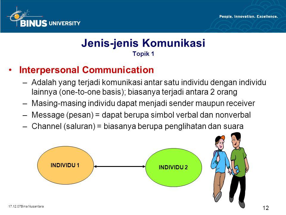 17.12.07Bina Nusantara 12 Jenis-jenis Komunikasi Topik 1 Interpersonal Communication –Adalah yang terjadi komunikasi antar satu individu dengan indivi