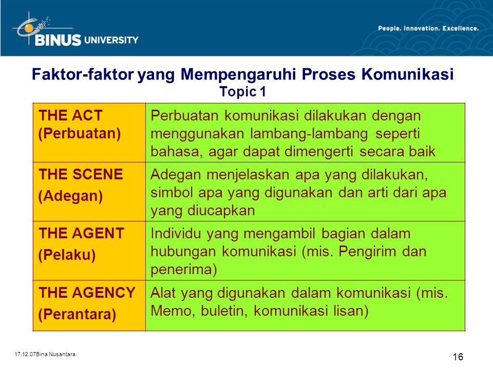 17.12.07Bina Nusantara 16 Faktor-faktor yang Mempengaruhi Proses Komunikasi Topic 1 THE ACT (Perbuatan) Perbuatan komunikasi dilakukan dengan mengguna