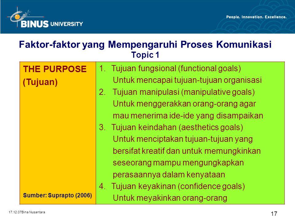 17.12.07Bina Nusantara 17 Faktor-faktor yang Mempengaruhi Proses Komunikasi Topic 1 THE PURPOSE (Tujuan) 1.Tujuan fungsional (functional goals) Untuk