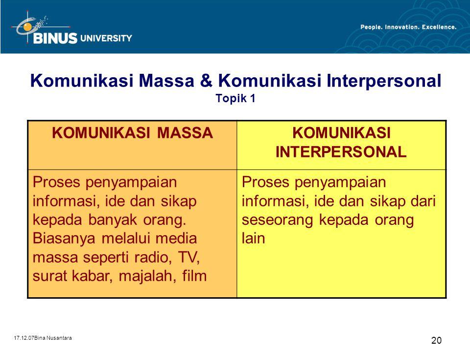 17.12.07Bina Nusantara 20 Komunikasi Massa & Komunikasi Interpersonal Topik 1 KOMUNIKASI MASSAKOMUNIKASI INTERPERSONAL Proses penyampaian informasi, i