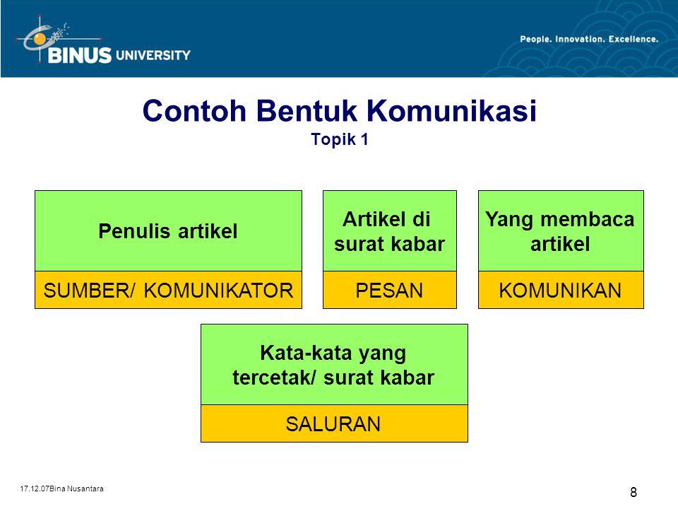 17.12.07Bina Nusantara 9 Contoh Bentuk Komunikasi Topik 1 Bentuk siaran (ucapan penyiar) PESAN Pendengar radio KOMUNIKAN Gelombang radio SALURAN Penyampai ucapan/ penyiar SUMBER/ KOMUNIKATOR