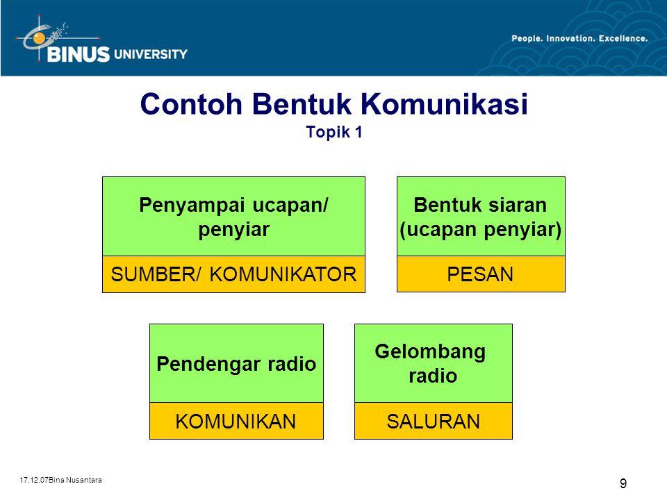 17.12.07Bina Nusantara 9 Contoh Bentuk Komunikasi Topik 1 Bentuk siaran (ucapan penyiar) PESAN Pendengar radio KOMUNIKAN Gelombang radio SALURAN Penya