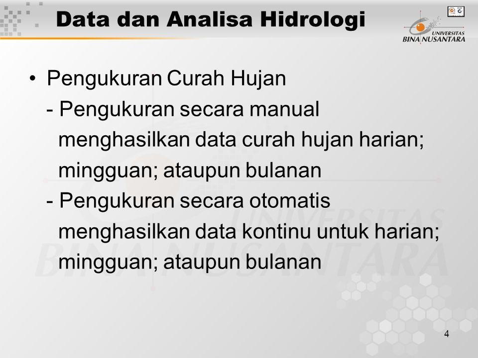4 Data dan Analisa Hidrologi Pengukuran Curah Hujan - Pengukuran secara manual menghasilkan data curah hujan harian; mingguan; ataupun bulanan - Pengu