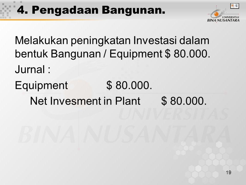 19 4. Pengadaan Bangunan. Melakukan peningkatan Investasi dalam bentuk Bangunan / Equipment $ 80.000. Jurnal : Equipment $ 80.000. Net Invesment in Pl