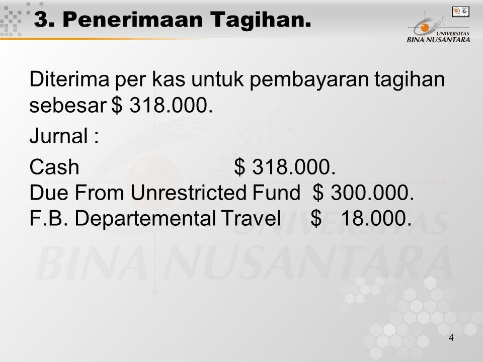4 3. Penerimaan Tagihan. Diterima per kas untuk pembayaran tagihan sebesar $ 318.000. Jurnal : Cash $ 318.000. Due From Unrestricted Fund $ 300.000. F