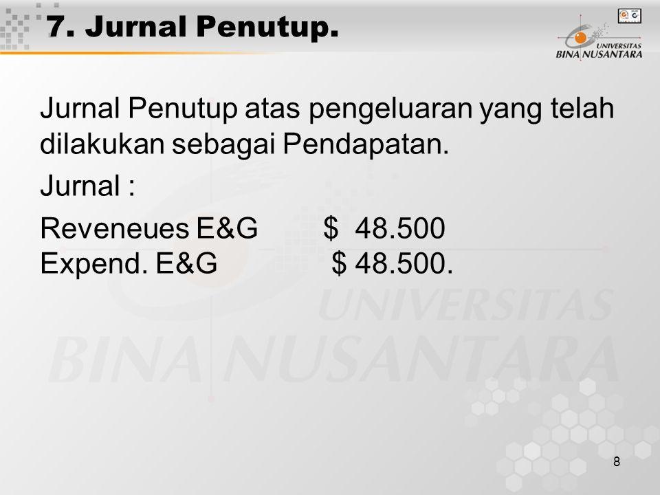 8 7. Jurnal Penutup. Jurnal Penutup atas pengeluaran yang telah dilakukan sebagai Pendapatan. Jurnal : Reveneues E&G $ 48.500 Expend. E&G $ 48.500.
