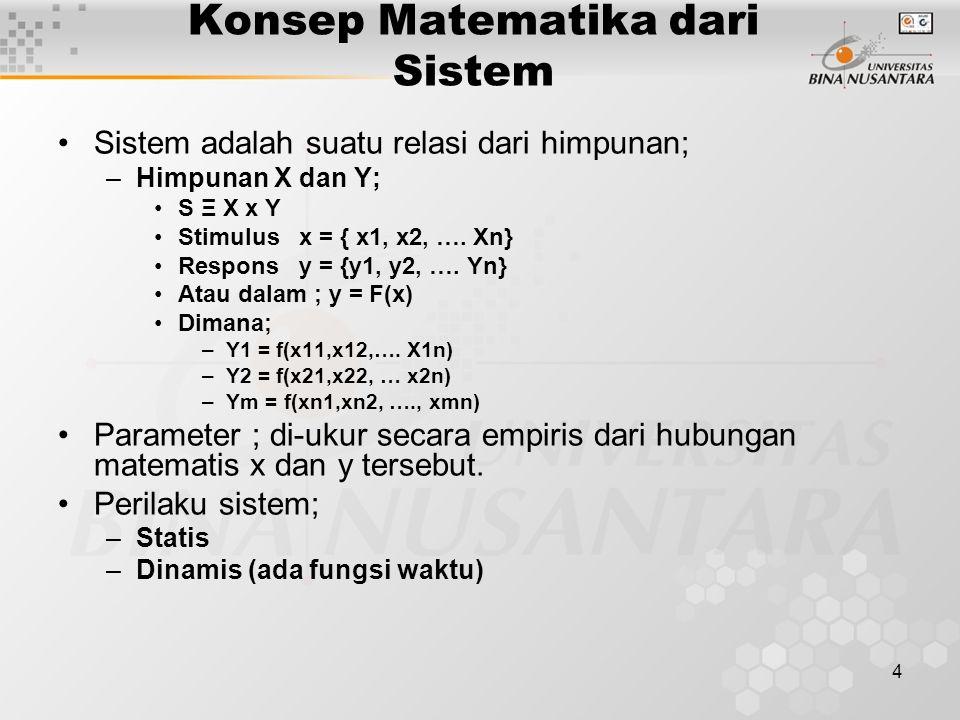 4 Konsep Matematika dari Sistem Sistem adalah suatu relasi dari himpunan; –Himpunan X dan Y; S Ξ X x Y Stimulus x = { x1, x2, …. Xn} Respons y = {y1,