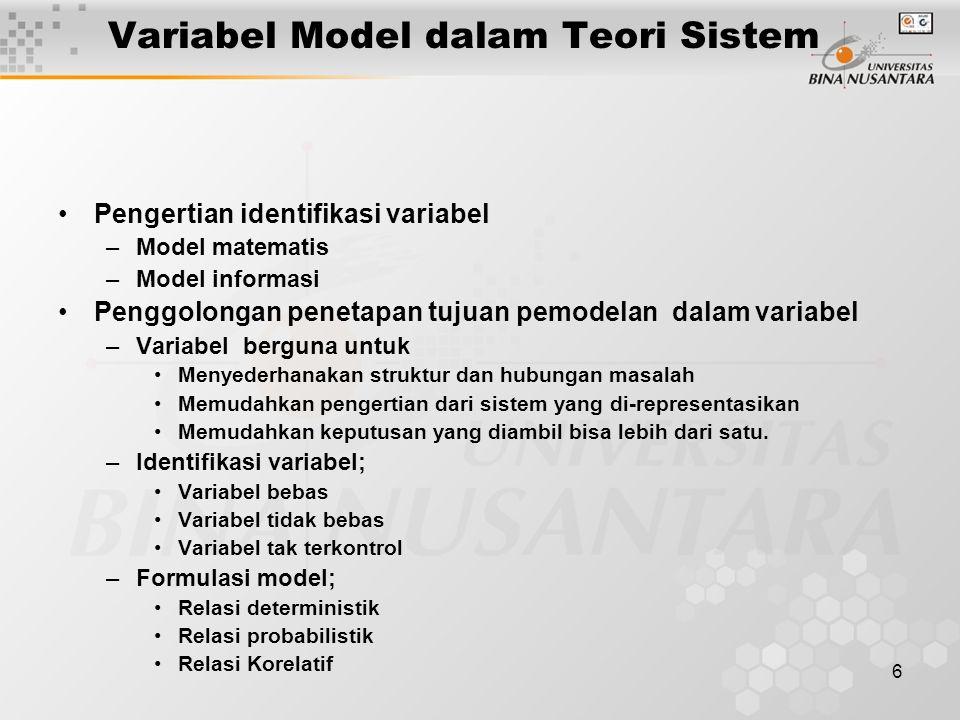 6 Variabel Model dalam Teori Sistem Pengertian identifikasi variabel –Model matematis –Model informasi Penggolongan penetapan tujuan pemodelan dalam v