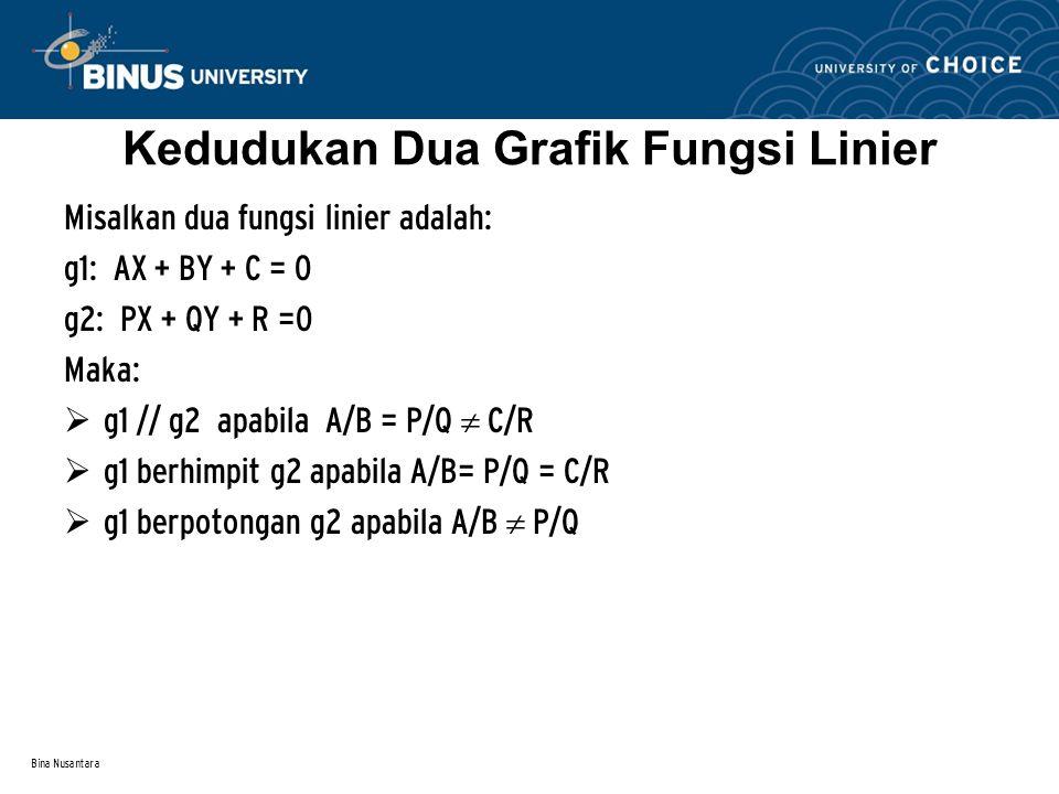 Bina Nusantara Kedudukan Dua Grafik Fungsi Linier Misalkan dua fungsi linier adalah: g1: AX + BY + C = 0 g2: PX + QY + R =0 Maka:  g1 // g2 apabila A/B = P/Q  C/R  g1 berhimpit g2 apabila A/B= P/Q = C/R  g1 berpotongan g2 apabila A/B  P/Q