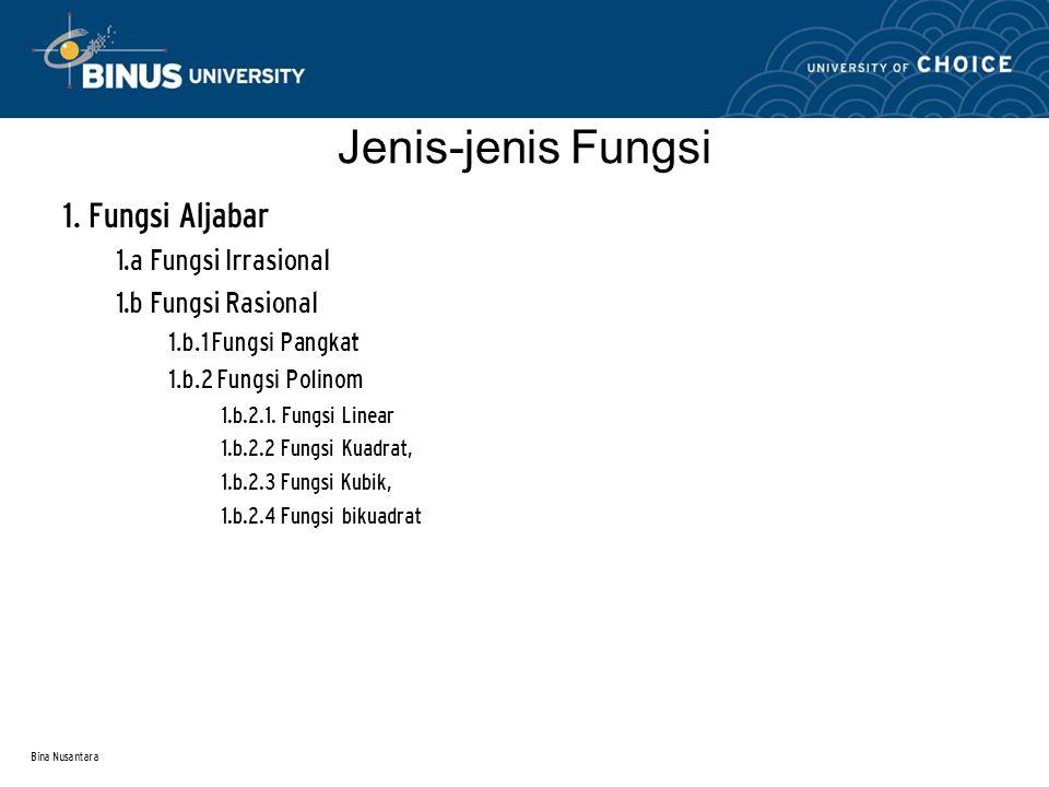 Bina Nusantara Jenis-jenis Fungsi 1. Fungsi Aljabar 1.a Fungsi Irrasional 1.b Fungsi Rasional 1.b.1 Fungsi Pangkat 1.b.2 Fungsi Polinom 1.b.2.1. Fungs