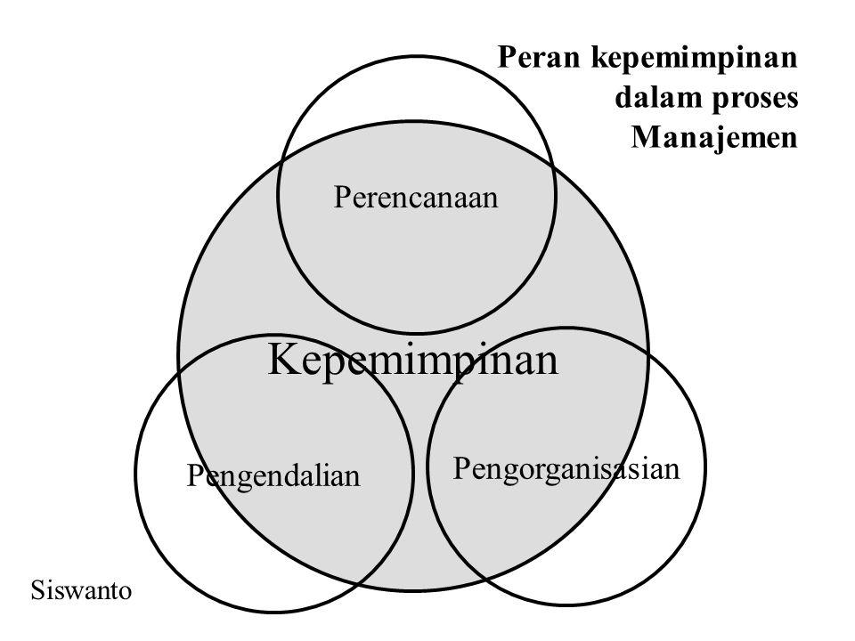 Peran kepemimpinan dalam proses Manajemen Kepemimpinan Pengorganisasian Pengendalian Perencanaan Siswanto