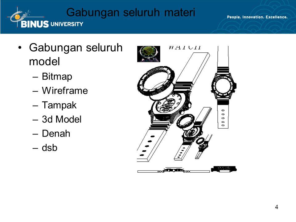 4 Gabungan seluruh materi Gabungan seluruh model –Bitmap –Wireframe –Tampak –3d Model –Denah –dsb