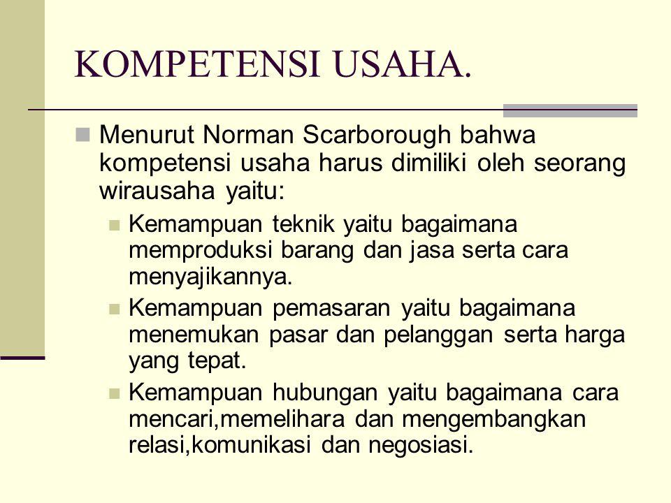 KOMPETENSI USAHA. Menurut Norman Scarborough bahwa kompetensi usaha harus dimiliki oleh seorang wirausaha yaitu: Kemampuan teknik yaitu bagaimana memp