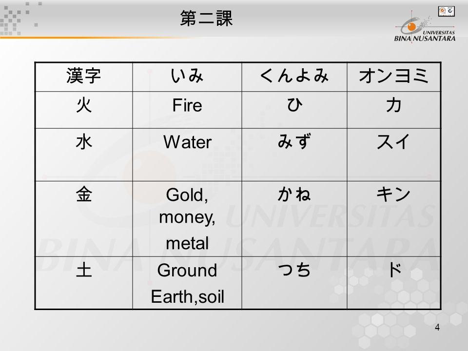 4 第二課 漢字いみくんよみオンヨミ 火 Fire ひカ 水 Water みずスイ 金 Gold, money, metal かねキン 土 Ground Earth,soil つちド