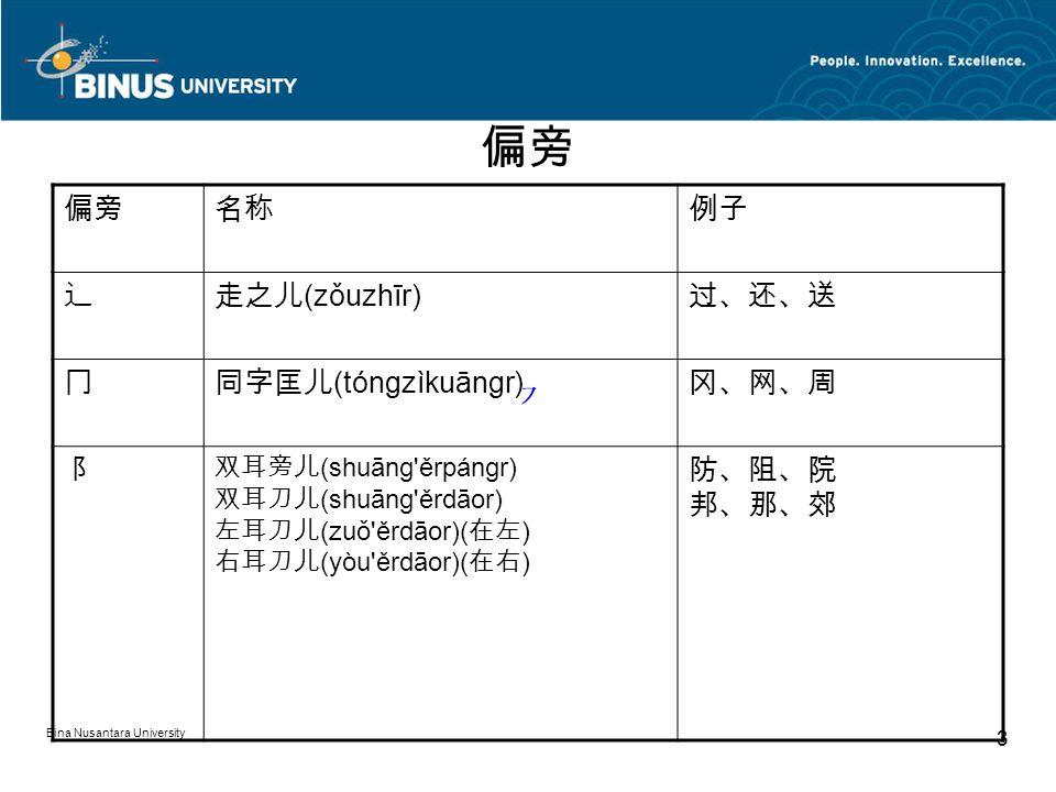 Bina Nusantara University 3 偏旁 名称例子 辶走之儿 (zǒuzhīr) 过、还、送 冂同字匡儿 (tóngzìkuāngr) 冈、网、周 阝 双耳旁儿 (shuāng'ěrpángr) 双耳刀儿 (shuāng'ěrdāor) 左耳刀儿 (zuǒ'ěrdāor)( 在左