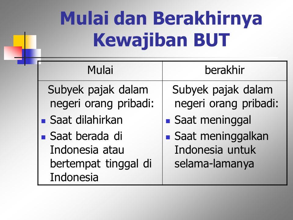 Subyek PPh Luar Negeri Subyek pajak orang pribadi: orang pribadi yang tinggal di Indonesia tidak lebih dari 183 hari yang menjalankan usaha dan memper