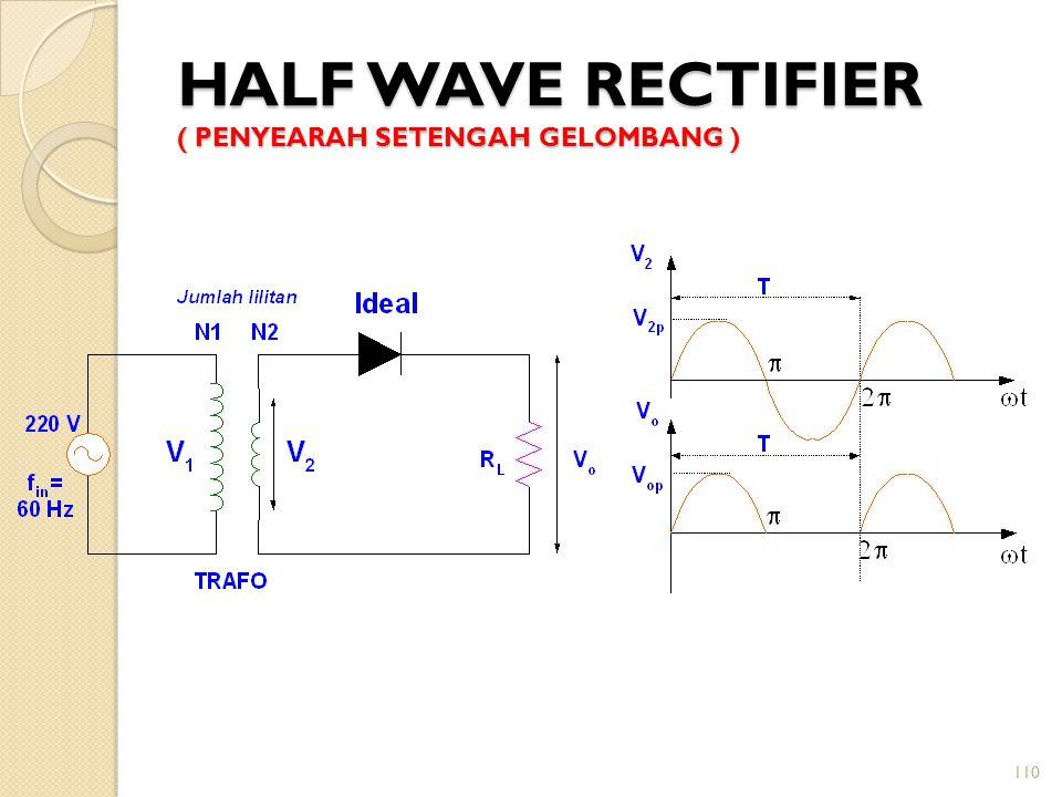 110 HALF WAVE RECTIFIER ( PENYEARAH SETENGAH GELOMBANG )