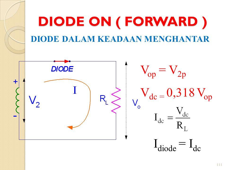 111 DIODE ON ( FORWARD ) DIODE DALAM KEADAAN MENGHANTAR V op = V 2p V dc = 0,318 V op I diode = I dc