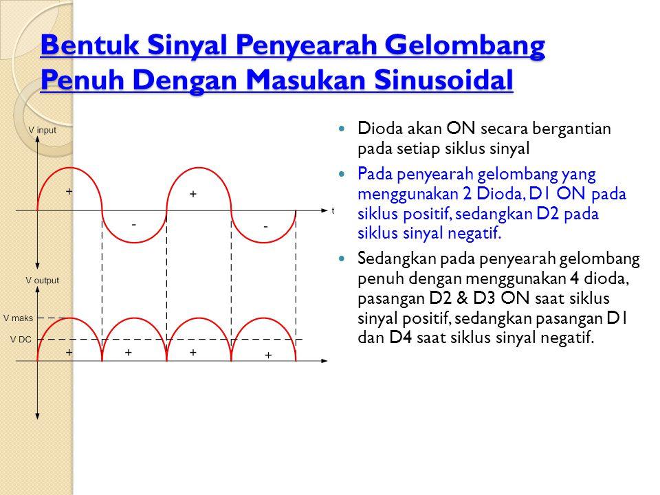 Bentuk Sinyal Penyearah Gelombang Penuh Dengan Masukan Sinusoidal Dioda akan ON secara bergantian pada setiap siklus sinyal Pada penyearah gelombang y