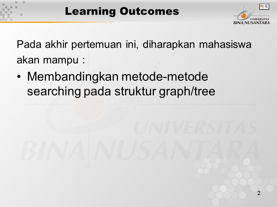 2 Learning Outcomes Pada akhir pertemuan ini, diharapkan mahasiswa akan mampu : Membandingkan metode-metode searching pada struktur graph/tree