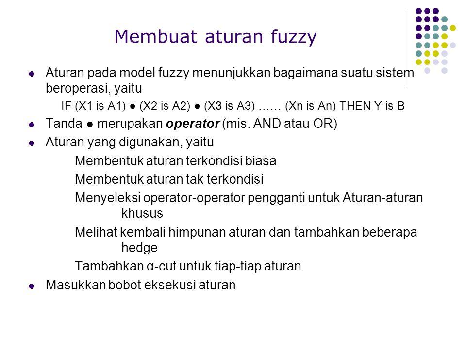 Membuat aturan fuzzy Aturan pada model fuzzy menunjukkan bagaimana suatu sistem beroperasi, yaitu IF (X1 is A1) ● (X2 is A2) ● (X3 is A3) …… (Xn is An