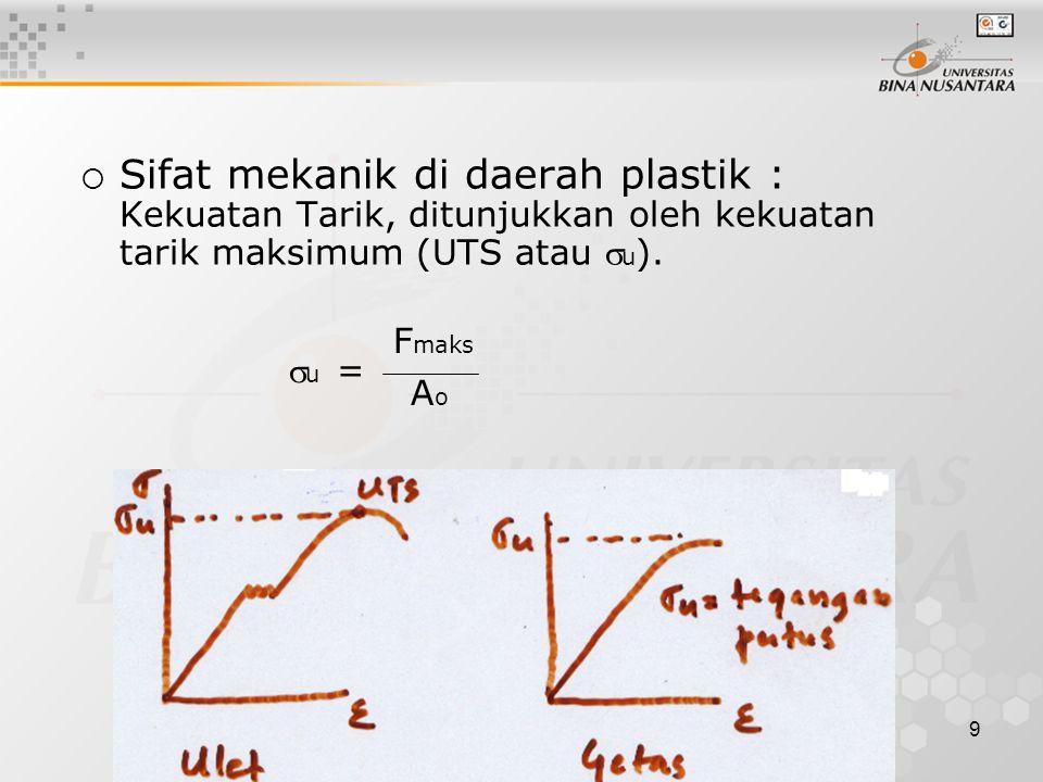 9  Sifat mekanik di daerah plastik : Kekuatan Tarik, ditunjukkan oleh kekuatan tarik maksimum (UTS atau  u ).