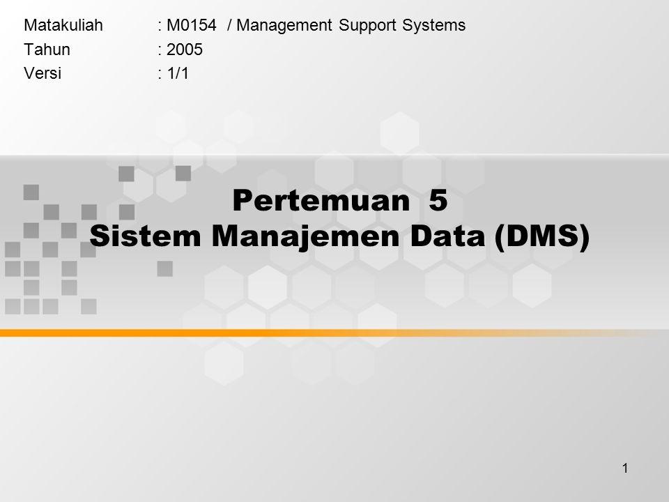 1 Pertemuan 5 Sistem Manajemen Data (DMS) Matakuliah: M0154 / Management Support Systems Tahun: 2005 Versi: 1/1