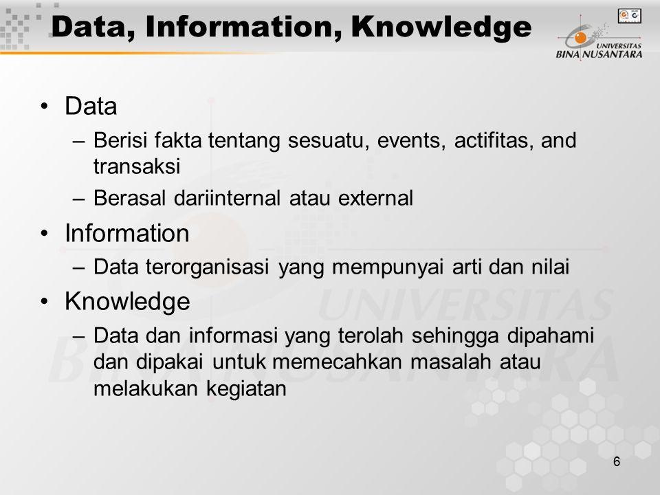 6 Data, Information, Knowledge Data –Berisi fakta tentang sesuatu, events, actifitas, and transaksi –Berasal dariinternal atau external Information –D