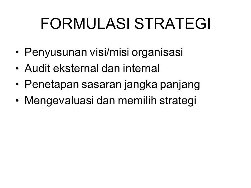 FORMULASI STRATEGI Penyusunan visi/misi organisasi Audit eksternal dan internal Penetapan sasaran jangka panjang Mengevaluasi dan memilih strategi