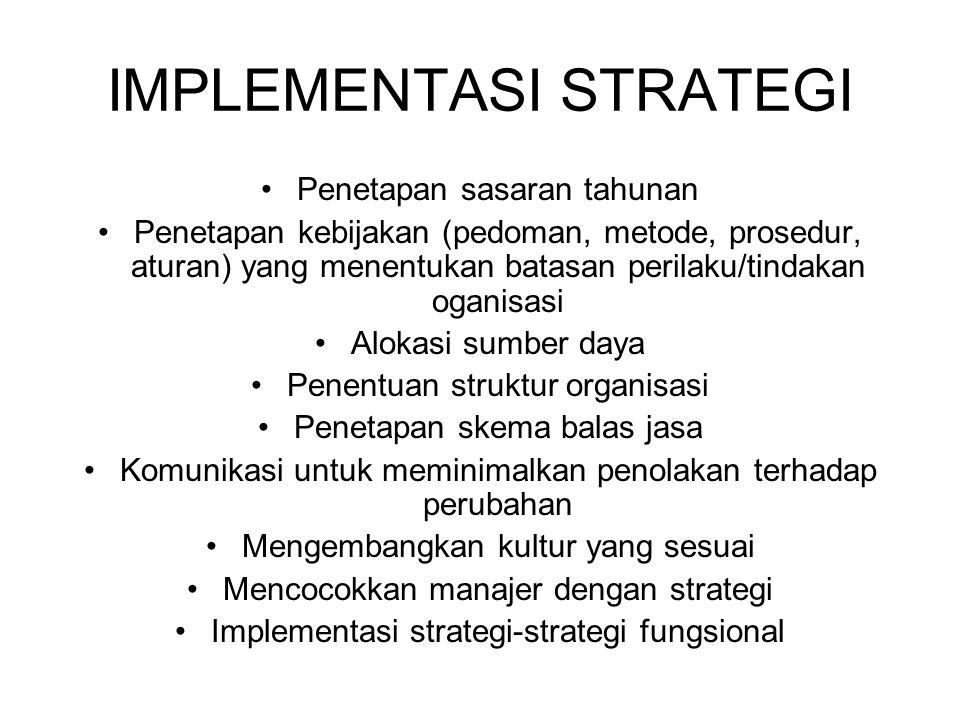 IMPLEMENTASI STRATEGI Penetapan sasaran tahunan Penetapan kebijakan (pedoman, metode, prosedur, aturan) yang menentukan batasan perilaku/tindakan ogan