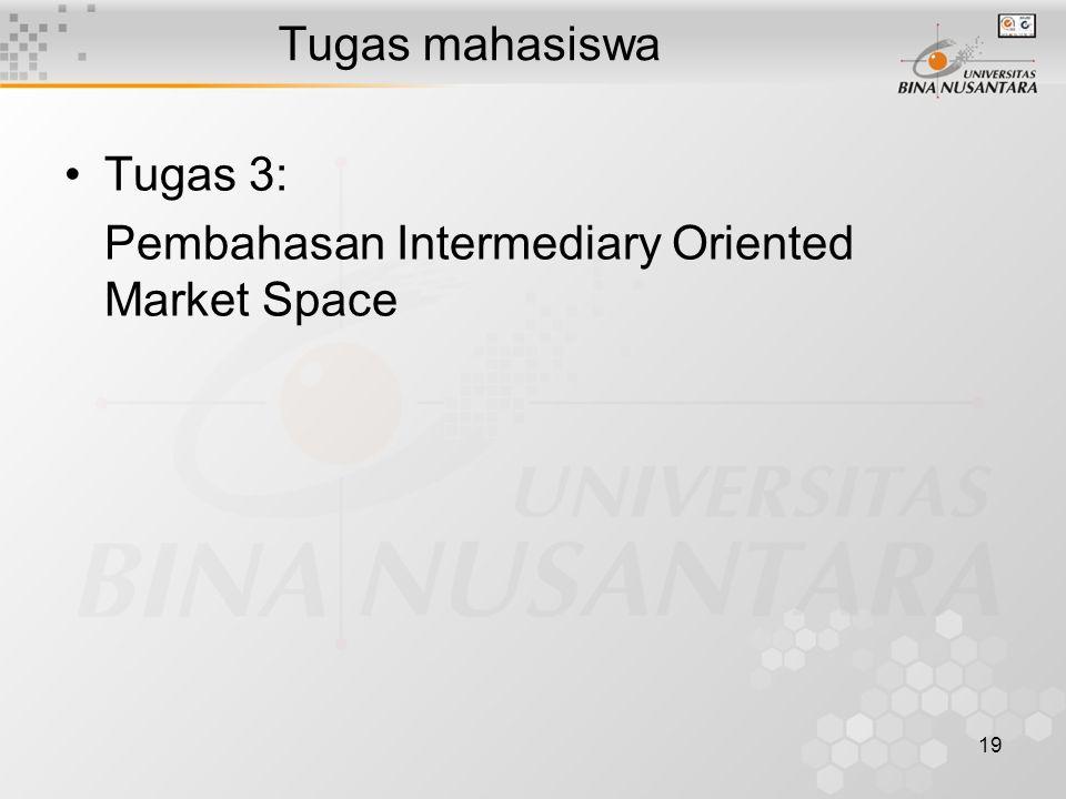 19 Tugas mahasiswa Tugas 3: Pembahasan Intermediary Oriented Market Space