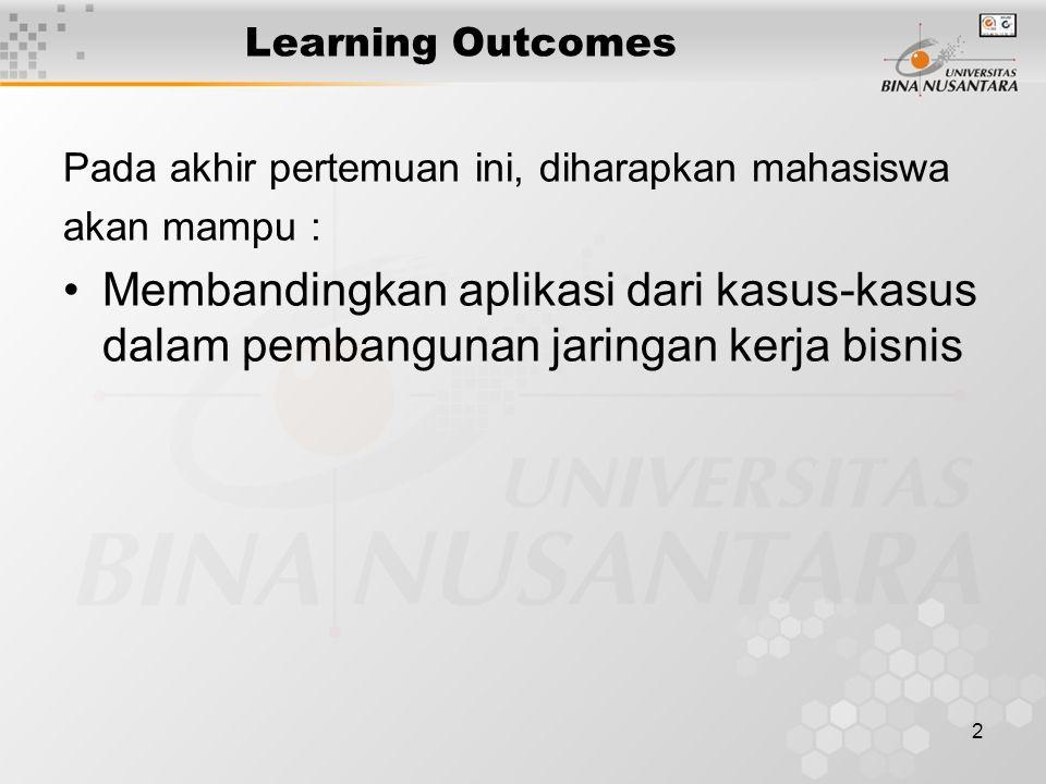 2 Learning Outcomes Pada akhir pertemuan ini, diharapkan mahasiswa akan mampu : Membandingkan aplikasi dari kasus-kasus dalam pembangunan jaringan kerja bisnis