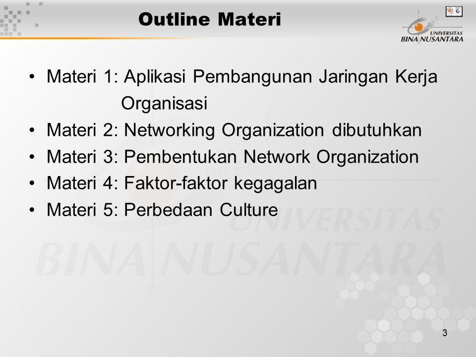 3 Outline Materi Materi 1: Aplikasi Pembangunan Jaringan Kerja Organisasi Materi 2: Networking Organization dibutuhkan Materi 3: Pembentukan Network Organization Materi 4: Faktor-faktor kegagalan Materi 5: Perbedaan Culture