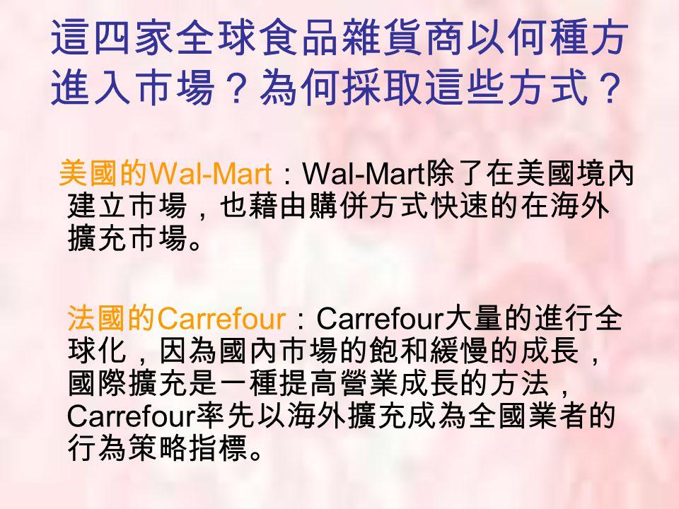 這四家全球食品雜貨商以何種方 進入市場?為何採取這些方式? 美國的 Wal-Mart : Wal-Mart 除了在美國境內 建立市場,也藉由購併方式快速的在海外 擴充市場。 法國的 Carrefour : Carrefour 大量的進行全 球化,因為國內市場的飽和緩慢的成長, 國際擴充是一種提高營業成長的方法, Carrefour 率先以海外擴充成為全國業者的 行為策略指標。