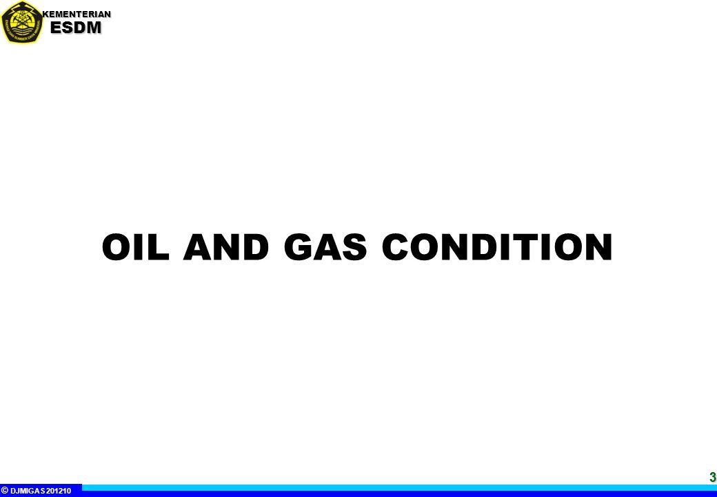 © DJMIGAS 201210 KEMENTERIANESDM INDONESIA's GAS PRODUCTION 2000 – 2011*) *) Data s.d. Maret 2011
