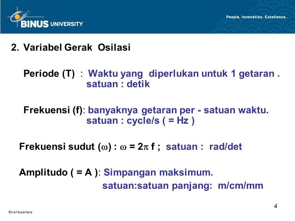 Bina Nusantara 2.Variabel Gerak Osilasi Periode (T) : Waktu yang diperlukan untuk 1 getaran. satuan : detik Frekuensi (f): banyaknya getaran per - sat