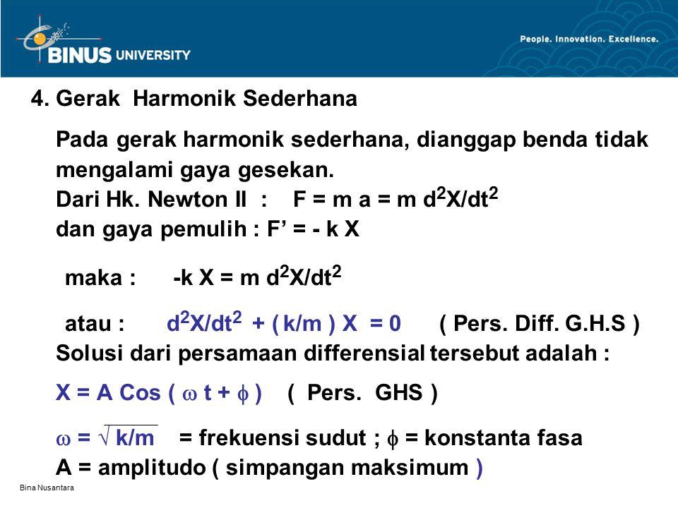 Bina Nusantara 4. Gerak Harmonik Sederhana Pada gerak harmonik sederhana, dianggap benda tidak mengalami gaya gesekan. Dari Hk. Newton II : F = m a =