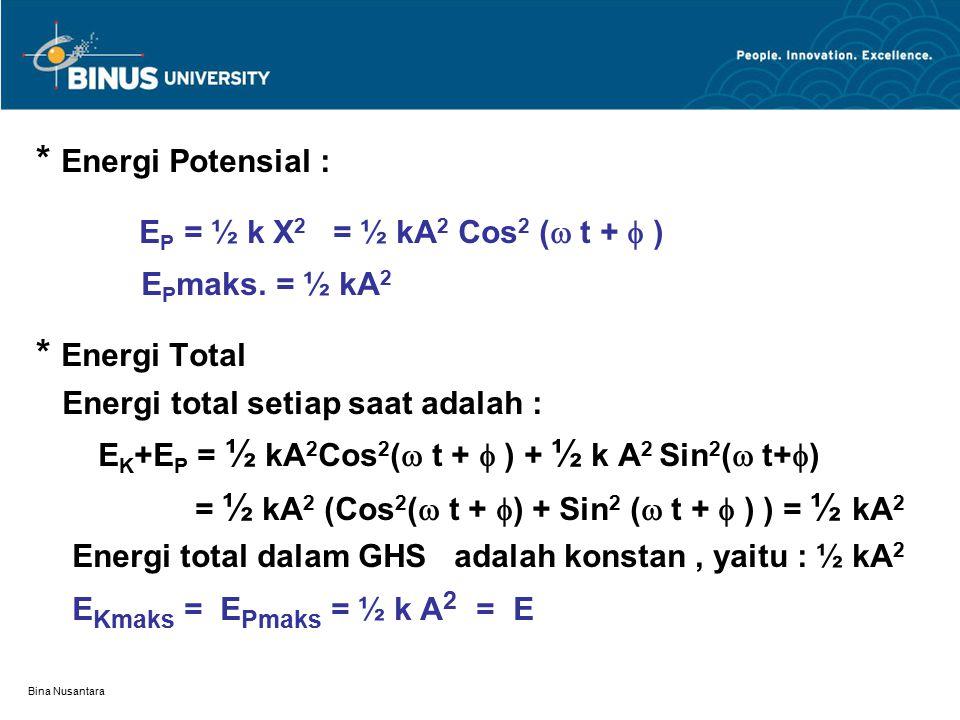 Bina Nusantara * Energi Potensial : E P = ½ k X 2 = ½ kA 2 Cos 2 (  t +  ) E P maks. = ½ kA 2 * Energi Total Energi total setiap saat adalah : E K +