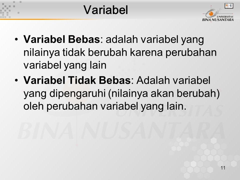 11 Variabel Variabel Bebas: adalah variabel yang nilainya tidak berubah karena perubahan variabel yang lain Variabel Tidak Bebas: Adalah variabel yang dipengaruhi (nilainya akan berubah) oleh perubahan variabel yang lain.