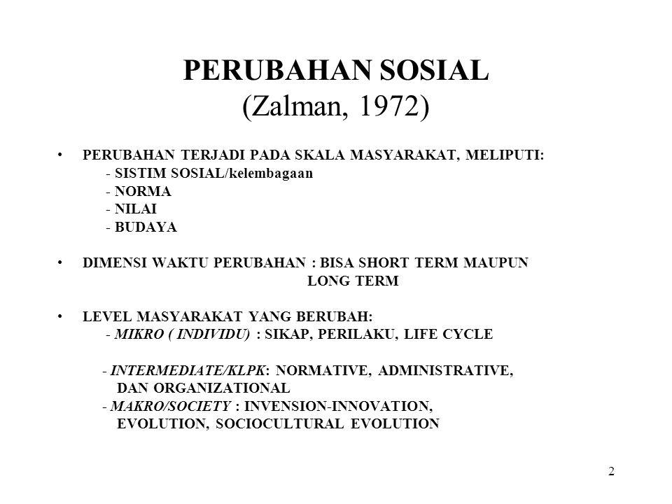 2 PERUBAHAN SOSIAL (Zalman, 1972) PERUBAHAN TERJADI PADA SKALA MASYARAKAT, MELIPUTI: - SISTIM SOSIAL/kelembagaan - NORMA - NILAI - BUDAYA DIMENSI WAKTU PERUBAHAN : BISA SHORT TERM MAUPUN LONG TERM LEVEL MASYARAKAT YANG BERUBAH: - MIKRO ( INDIVIDU) : SIKAP, PERILAKU, LIFE CYCLE - INTERMEDIATE/KLPK: NORMATIVE, ADMINISTRATIVE, DAN ORGANIZATIONAL - MAKRO/SOCIETY : INVENSION-INNOVATION, EVOLUTION, SOCIOCULTURAL EVOLUTION