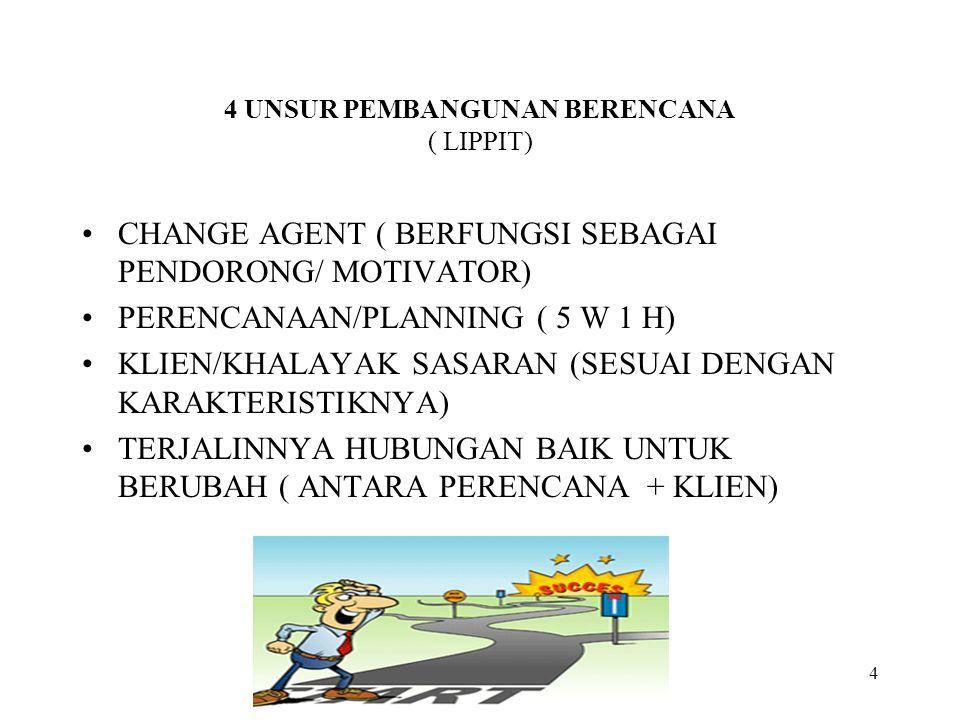 4 4 UNSUR PEMBANGUNAN BERENCANA ( LIPPIT) CHANGE AGENT ( BERFUNGSI SEBAGAI PENDORONG/ MOTIVATOR) PERENCANAAN/PLANNING ( 5 W 1 H) KLIEN/KHALAYAK SASARAN (SESUAI DENGAN KARAKTERISTIKNYA) TERJALINNYA HUBUNGAN BAIK UNTUK BERUBAH ( ANTARA PERENCANA + KLIEN)