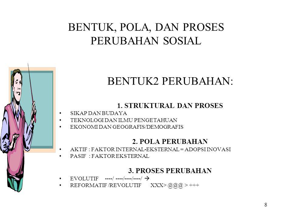 8 BENTUK, POLA, DAN PROSES PERUBAHAN SOSIAL BENTUK2 PERUBAHAN: 1.