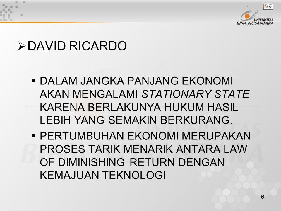 6  DAVID RICARDO  DALAM JANGKA PANJANG EKONOMI AKAN MENGALAMI STATIONARY STATE KARENA BERLAKUNYA HUKUM HASIL LEBIH YANG SEMAKIN BERKURANG.  PERTUMB