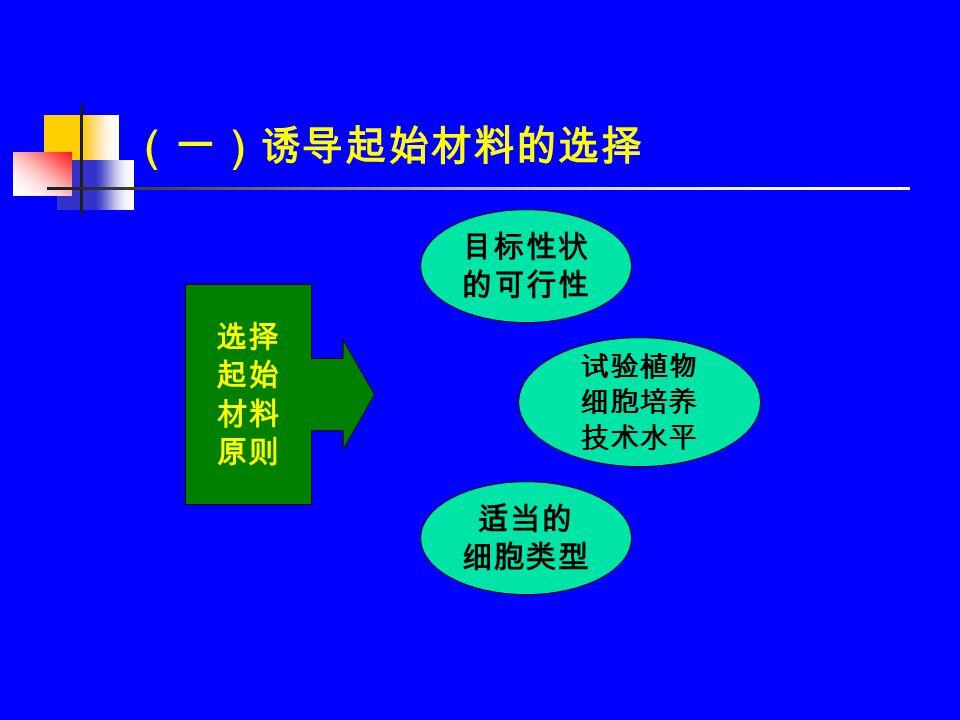 3 、植物种质资源离体保存有何意义? 3 、植物种质资源离体保存有何意义? 4 、超低温保存的原理是什么?它的基本操作 程序有哪些? 4 、超低温保存的原理是什么?它的基本操作 程序有哪些? 5 、影响种质离体保存遗传稳定性的因素有哪 些?如何减少种质离体保存过程中的变异? 5 、影响种质离体保存遗传稳定性的因素有哪 些?如何减少种质离体保存过程中的变异?