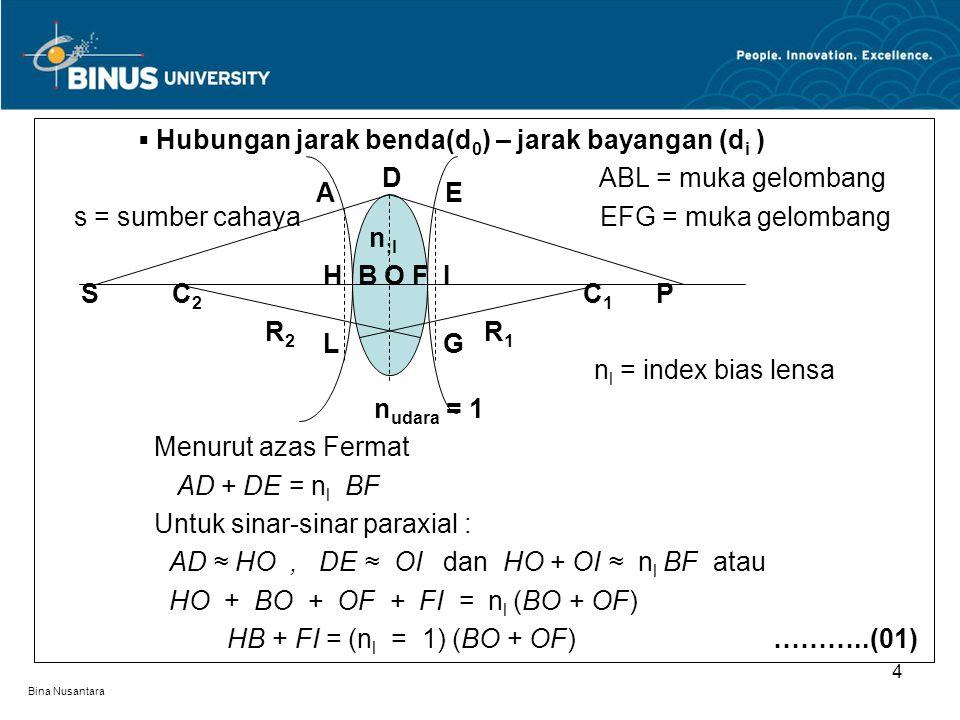 Bina Nusantara ▪ Hubungan jarak benda(d 0 ) – jarak bayangan (d i ) D ABL = muka gelombang s = sumber cahaya EFG = muka gelombang S C 2 C 1 P R 2 R 1 n l = index bias lensa n udara = 1 Menurut azas Fermat AD + DE = n l BF Untuk sinar-sinar paraxial : AD ≈ HO, DE ≈ OI dan HO + OI ≈ n l BF atau HO + BO + OF + FI = n l (BO + OF) HB + FI = (n l = 1) (BO + OF) ………..(01) 4 H B O F I A E L G n ;l