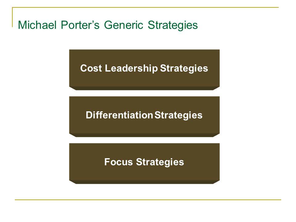 Michael Porter's Generic Strategies Cost Leadership Strategies Differentiation Strategies Focus Strategies