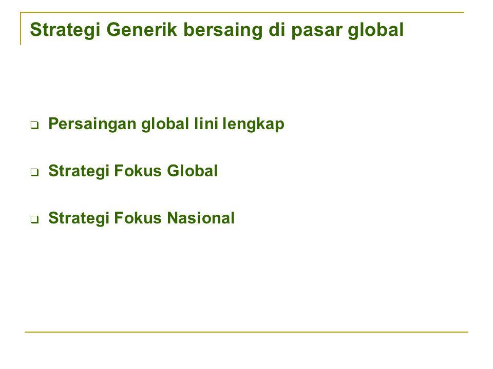 Strategi Generik bersaing di pasar global  Persaingan global lini lengkap  Strategi Fokus Global  Strategi Fokus Nasional