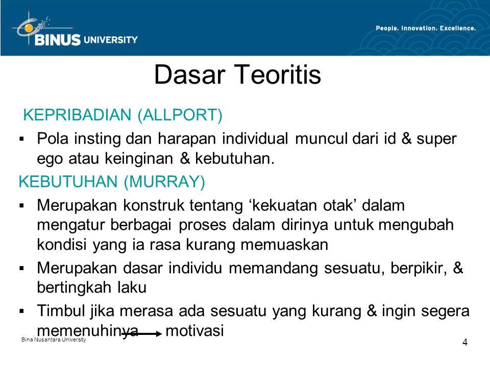 Bina Nusantara University 4 Dasar Teoritis KEPRIBADIAN (ALLPORT)  Pola insting dan harapan individual muncul dari id & super ego atau keinginan & keb