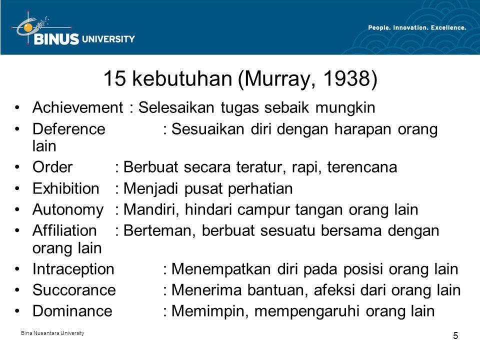 Bina Nusantara University 5 15 kebutuhan (Murray, 1938) Achievement : Selesaikan tugas sebaik mungkin Deference : Sesuaikan diri dengan harapan orang